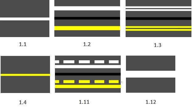 Сплошные линии разметки с обозначениями согласно ПДД